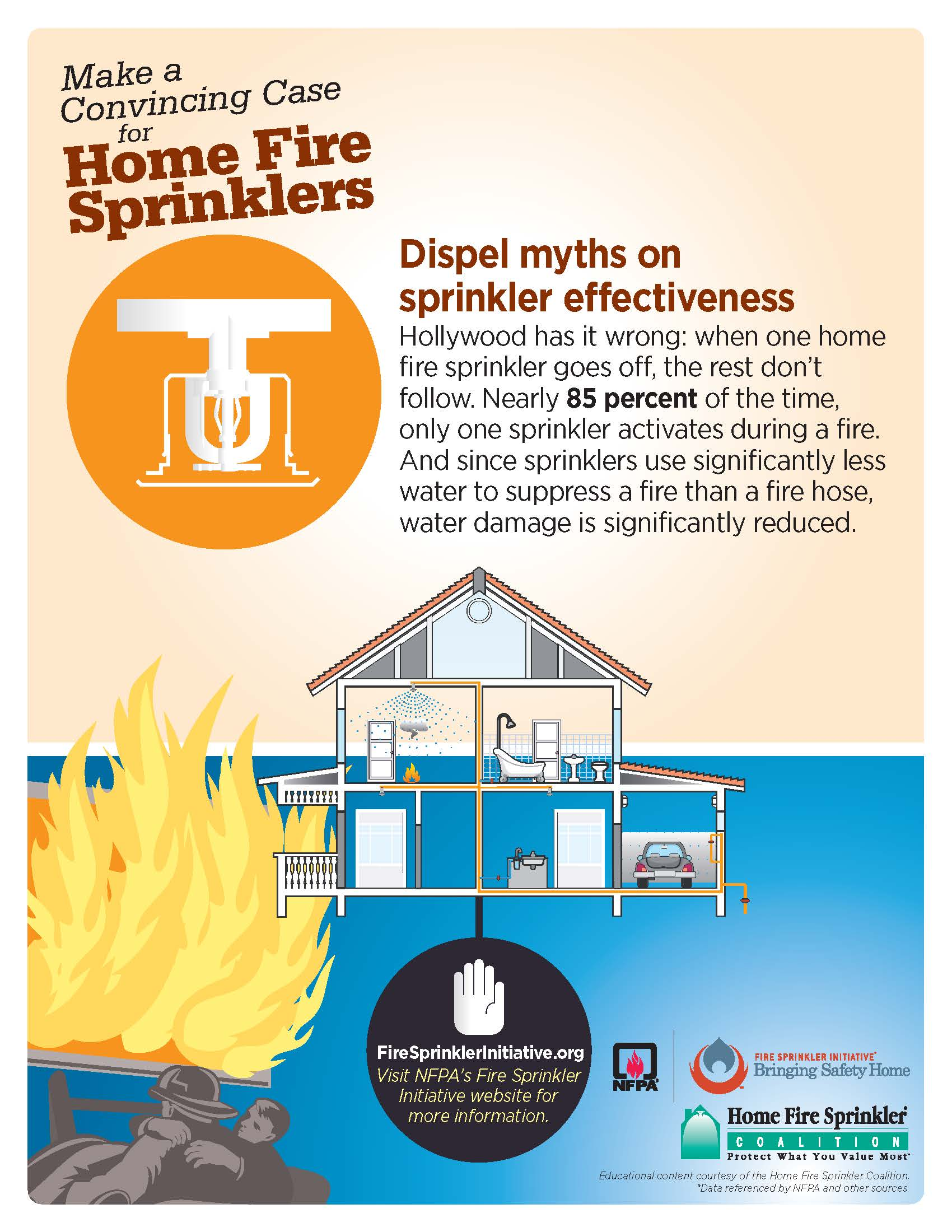 Infographics. Make A Compelling Case For Home Fire ...