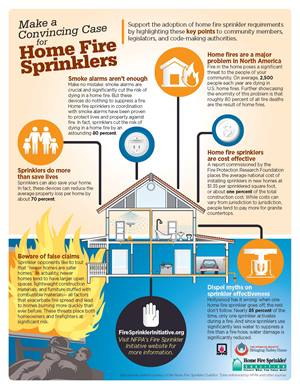 Making a convincing case for home fire sprinklers infographic