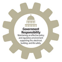 Government responsibility cog