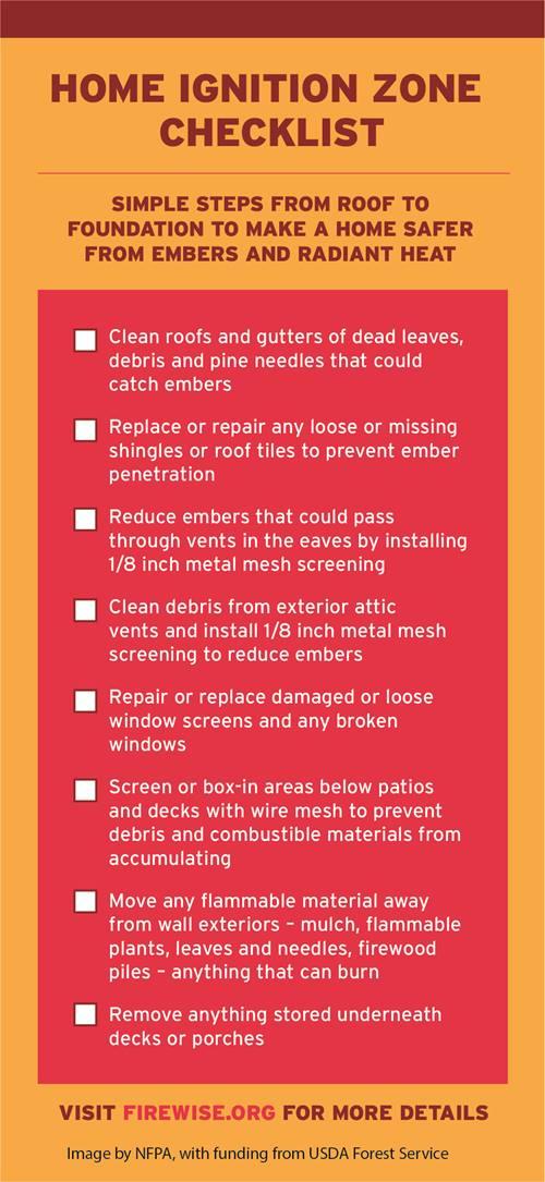 Home ignition zone checklist