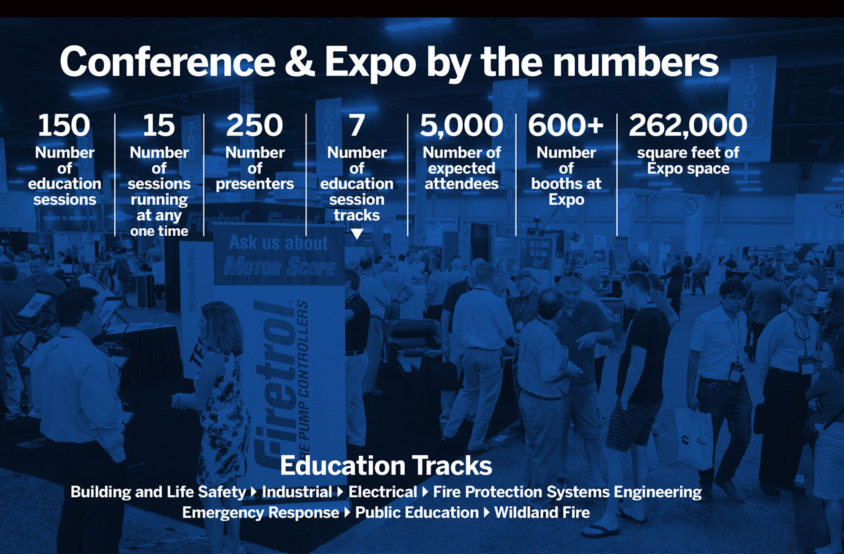 Conference & Expo by the numbers graphic.