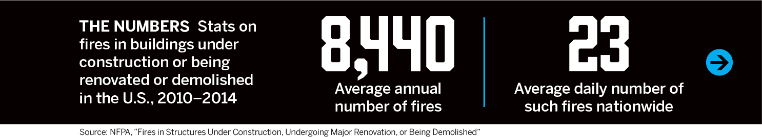 The numbers - Average annual number of fires 8,440 and average daily number of such fires nationwide 23