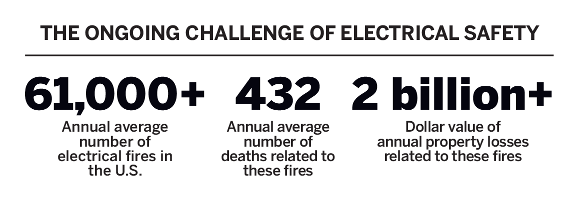 Ongoing Challenge of Electrical Safety by the Numbers