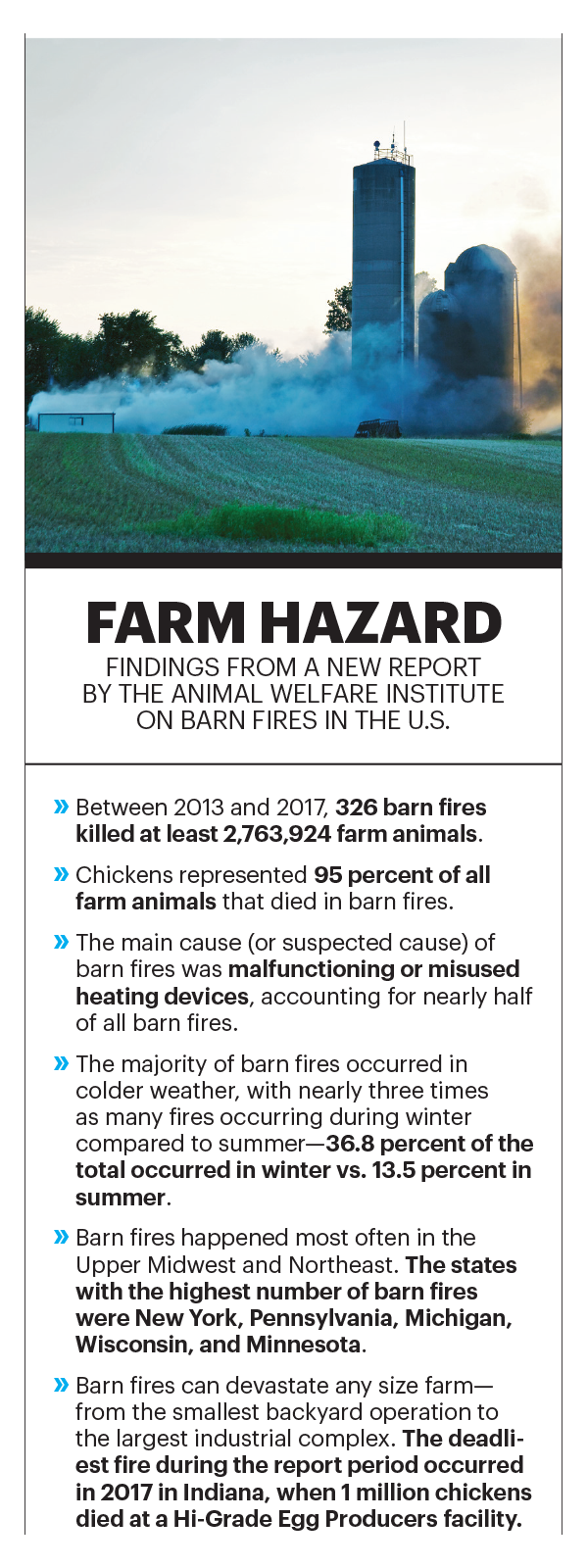 Farm Hazard Inforgraphic