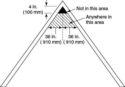 图A.29.8.3.1烟雾报警装置