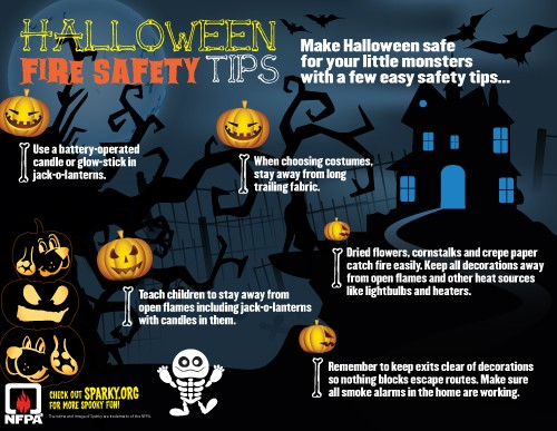 Nfpa Halloween Safety