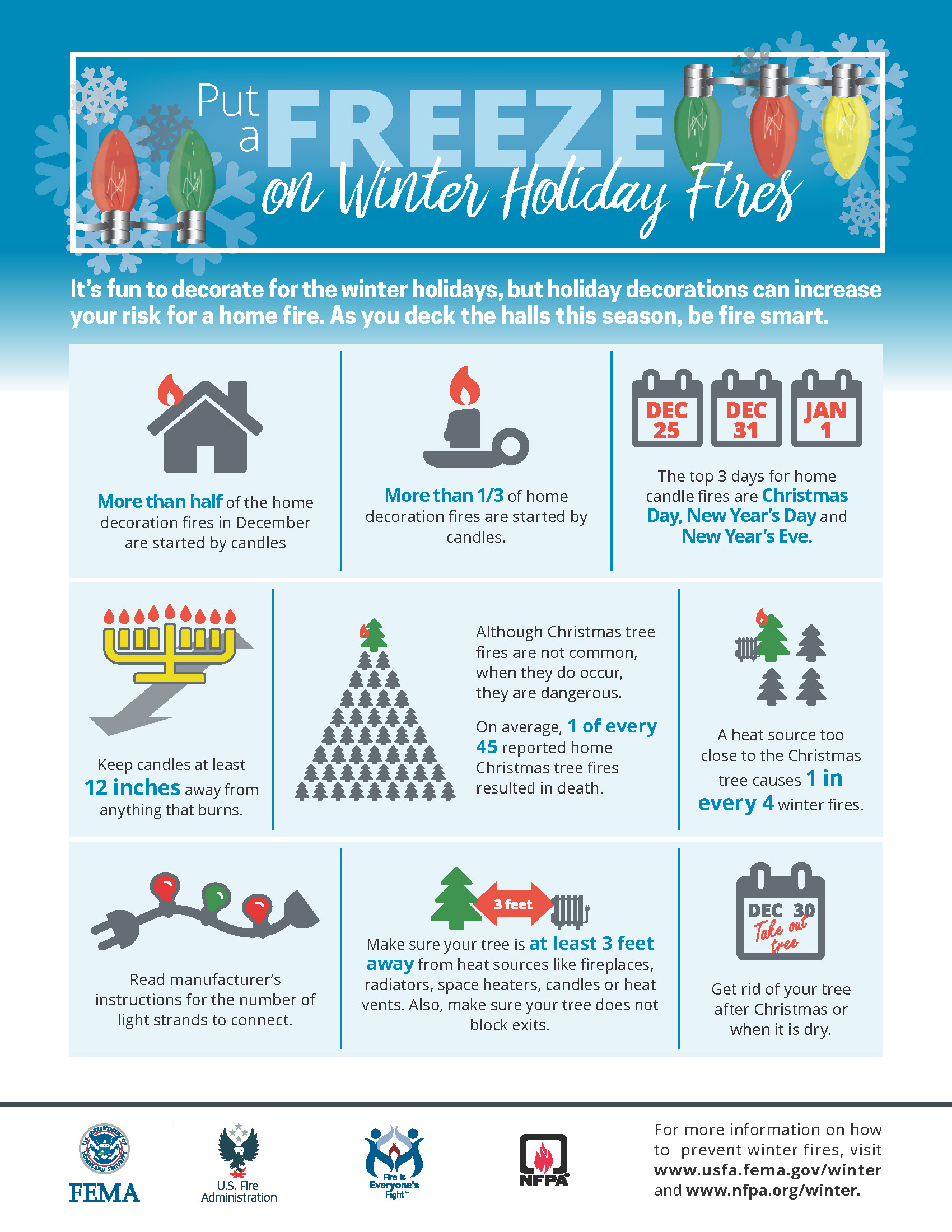 picture about Winter Trivia Questions and Answers Printable referred to as NFPA - Winter season holiday seasons