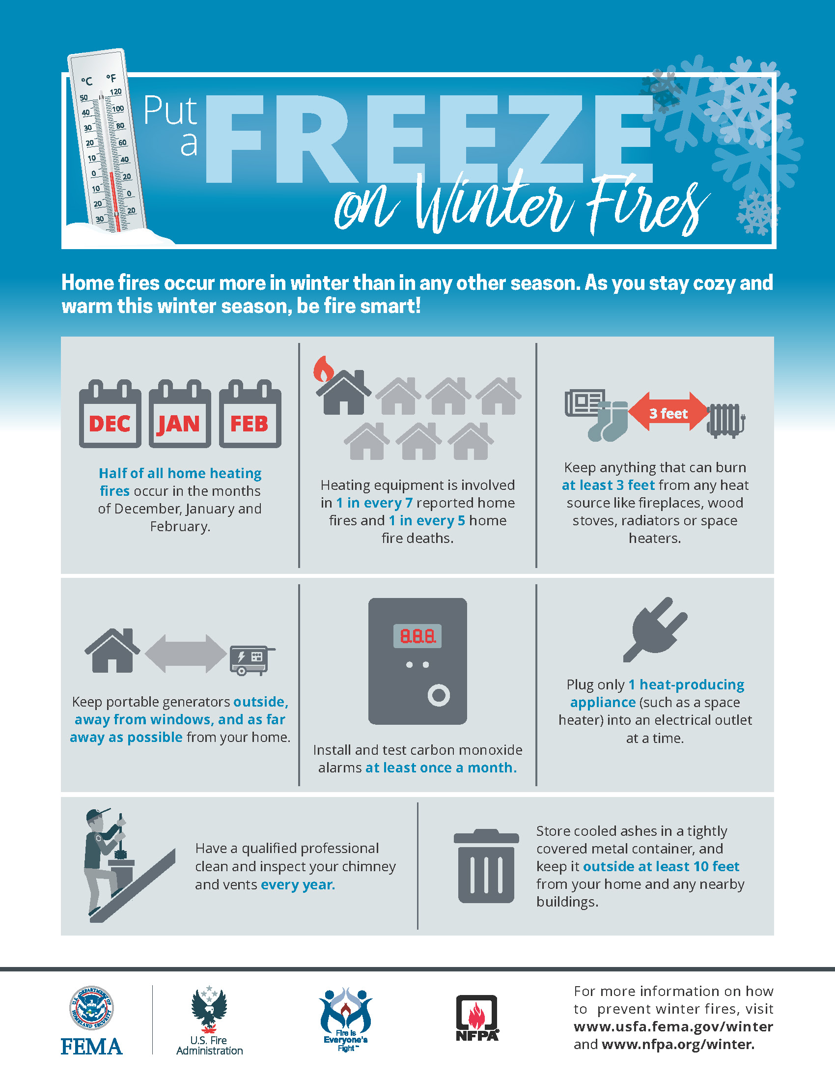 Nfpa Put A Freeze On Winter Fires House Electrical Wiring Questions