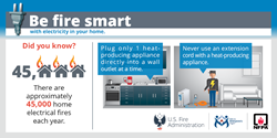 Be fire smart with electricity in your home social media card