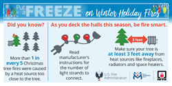 Put a freeze on winter holiday fires social media card