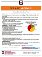 Featured item Fact sheet