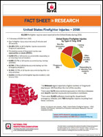 Featured item U.S. firefighter injuries in 2016 Fact sheet