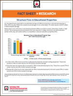 Featured item Structure Fires in School Properties fact sheet