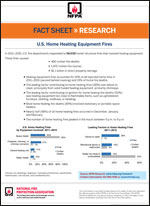 Featured item U.S. Home Heating Equipment Fires fact sheet