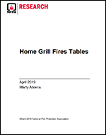 Featured item Home Grill Fires