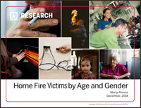 Featured item Home fire victims by age and gender
