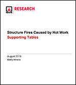Featured item Structure Fires Caused by Hot Work Supporting Tables