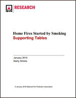 Featured item Supporting tables