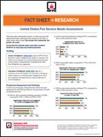 NFPA report - Needs assessment of U.S. Fire Service