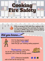 safety messages about cooking featured item infographic