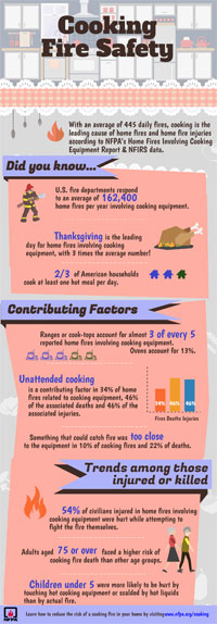 Cooking Safety Infographic