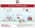 Featured item Food truck fact sheet