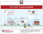 Featured item Food truck fact sheet