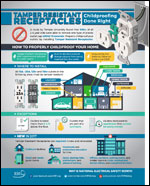 Featured item Tamper-Resistant Receptacles - Childproofing Done Right infographic