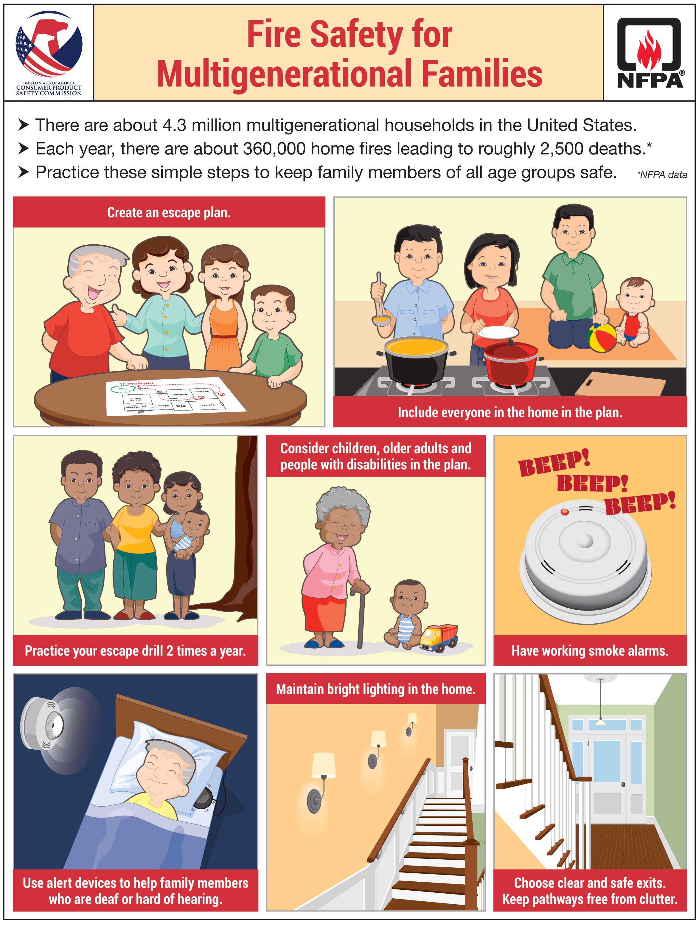 Nfpa tool kit fire safety for multigenerational families for Fire escape plan for kids