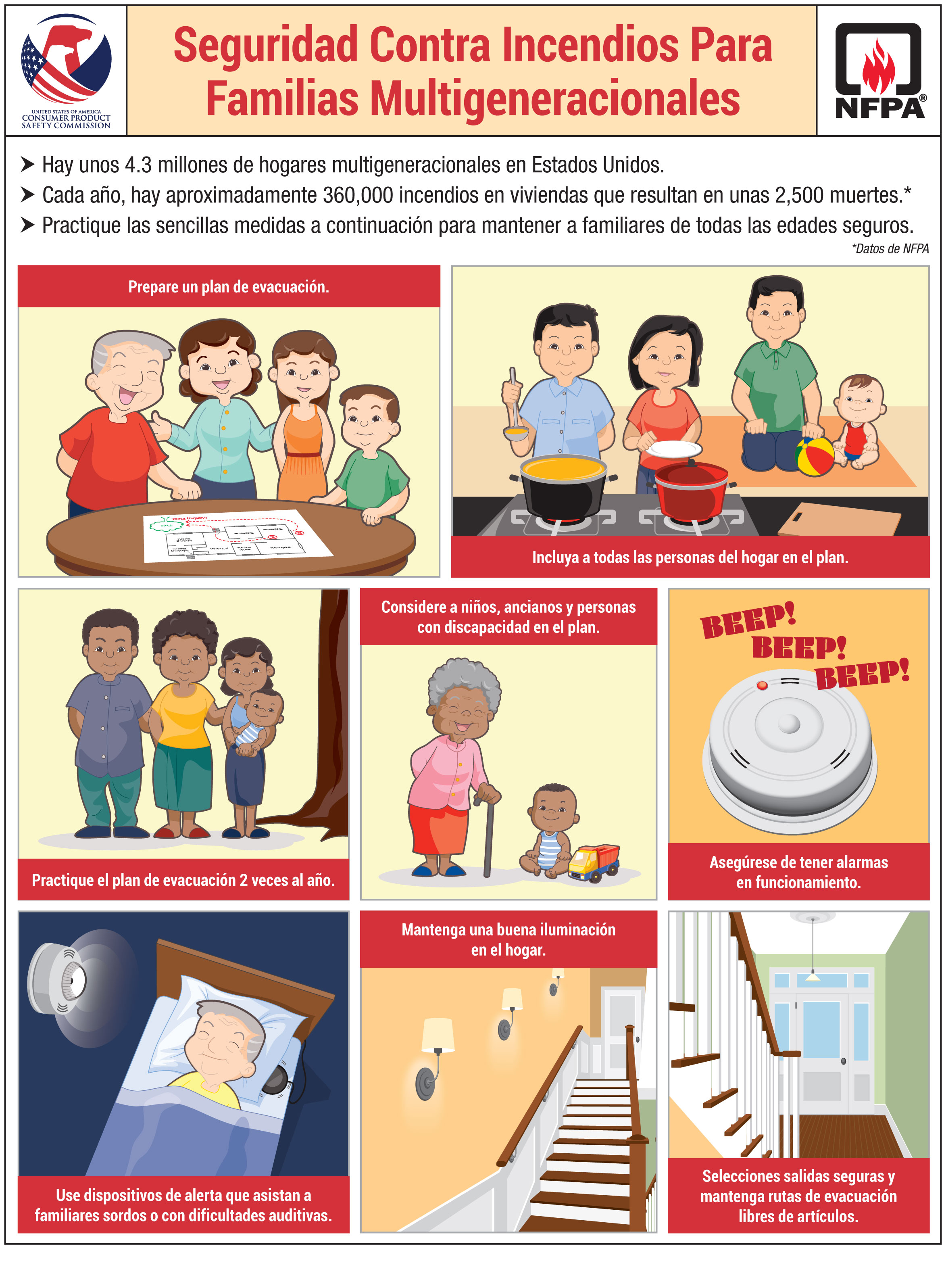 Nfpa Fire Safety Videos For Kids
