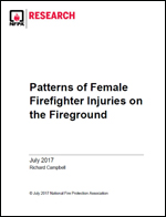 Featured item Patterns of Female Firefighter Injuries on the Fireground