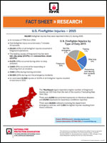 Featured item U.S. firefighter injuries in 2015 Fact sheet