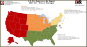 Featured item Fire experience by region, 2007-2011, fact sheet
