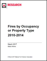 Featured item Fires by Occupancy or Property Type