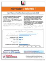 Featured item Fact sheet on non-fire electrical incidents in 2014