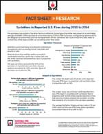Featured item Sprinklers in Reported U.S. Fires during 2010 to 2014 fact sheet