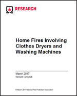 Featured item Home Fires Involving Clothes Dryers and Washing Machines