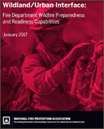 Featured item Wildland/Urban Interface: Fire Department Wildfire Preparedness and Readiness Capabilities